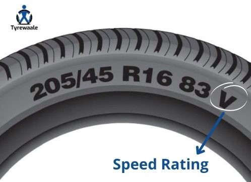 What is meant by speed rating in tyres?