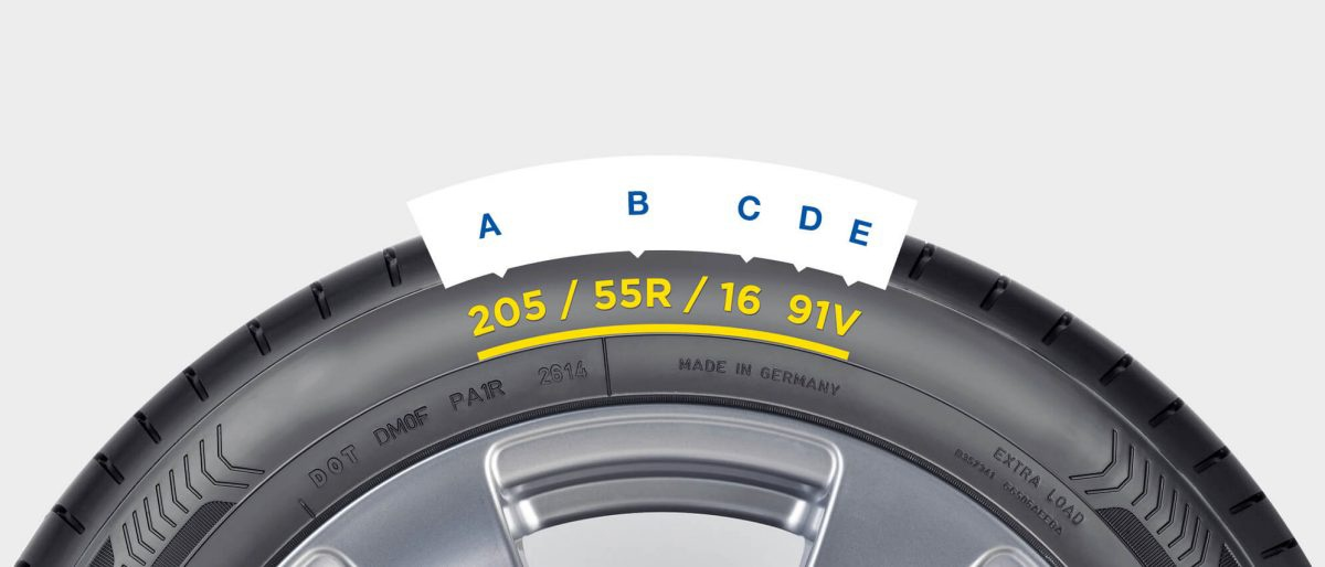 How To Read Tyre Sidewall Markings?